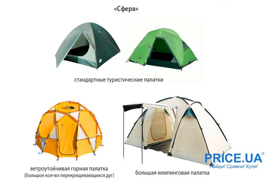 Как правильно выбрать палатку. Другие критерии