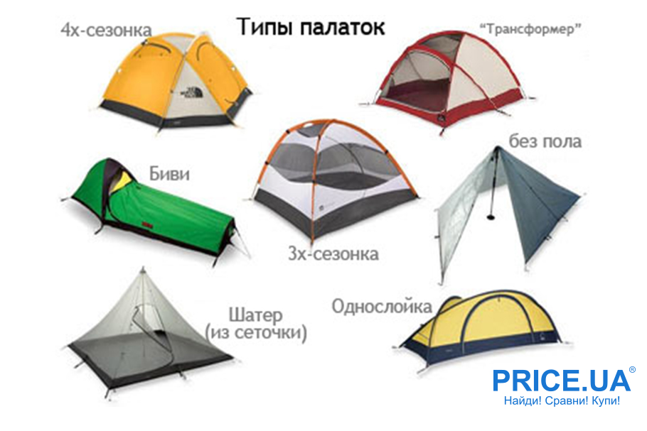 Как правильно выбрать палатку. Для похода