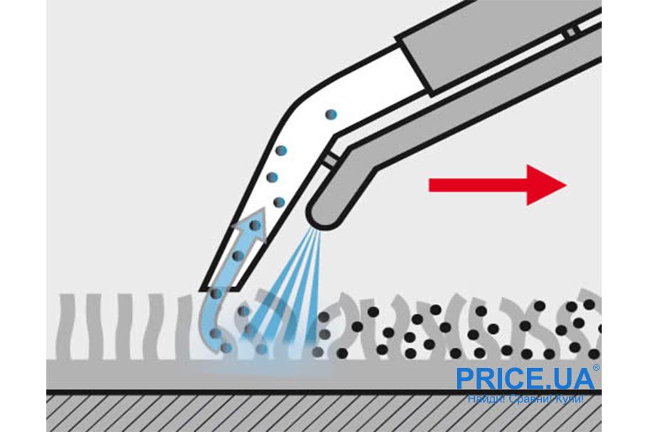 Как выбрать хороший и удобный моющий пылесос. Принцип работы