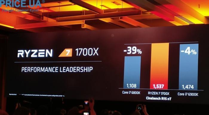 AMD Ryzen 7 1700X тест
