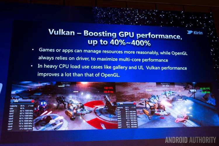 Kirin 960 - самый мощный процессор для смартфона по части графики