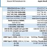 Xiaomi Mi Notebook Air и Apple MacBook Air
