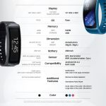 : Samsung Gear Fit против Samsung Gear Fit 2.