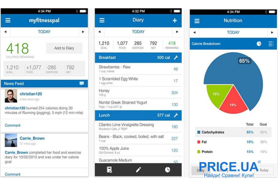 Смарт-приложения для здорового образа жизни. MyFitnessPal