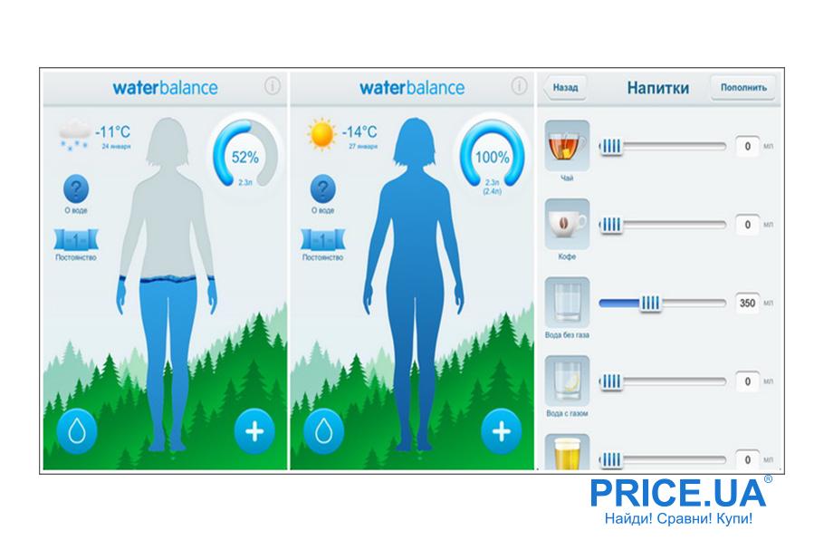 Смарт-приложения для здорового образа жизни. Waterbalance