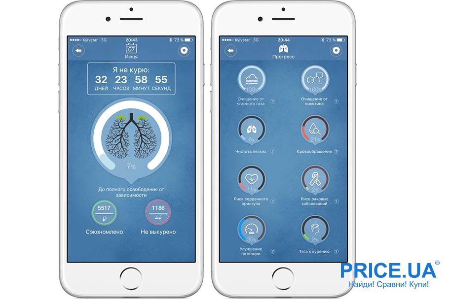Смарт-приложения для здорового образа жизни. Не курю
