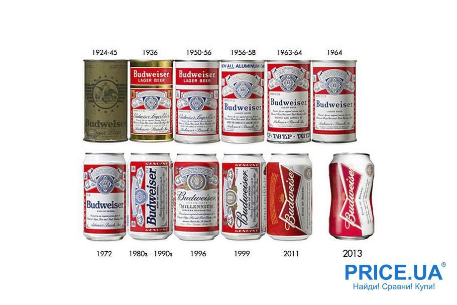 Пивной бренд Budweiser : история успеха