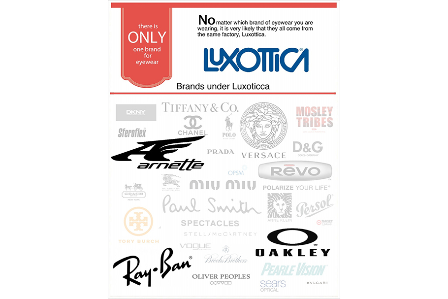Ray-Ban: история бренда. Конкуренты и продажа бренда