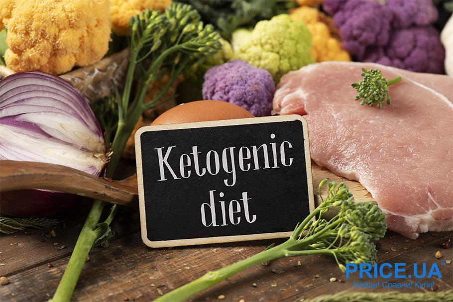 Кето-диета: все,что нужно знать. Откуда название