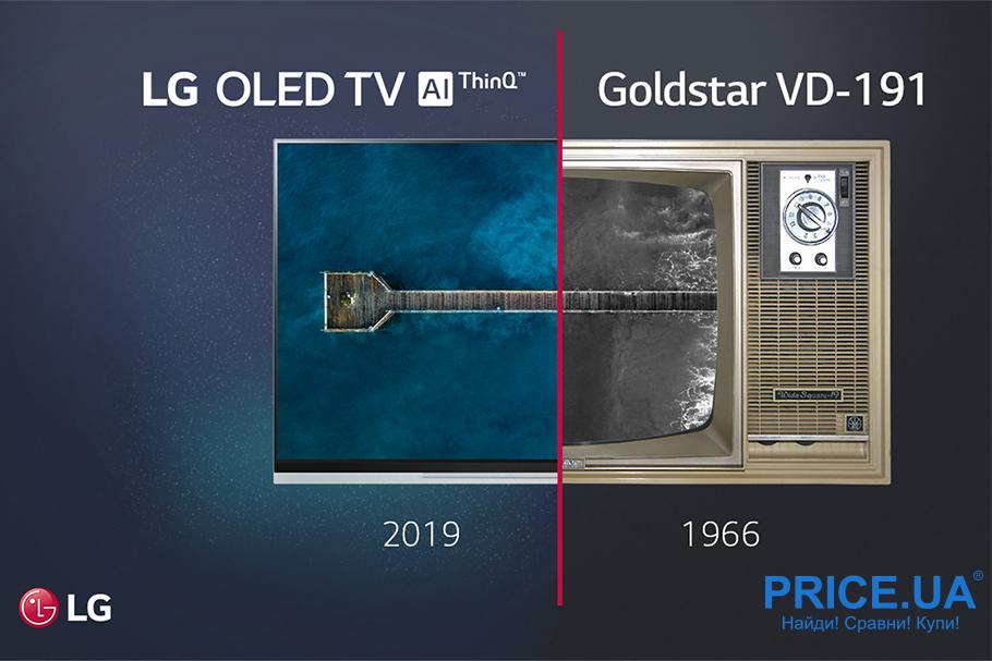 История бренда LG: творцы будущего